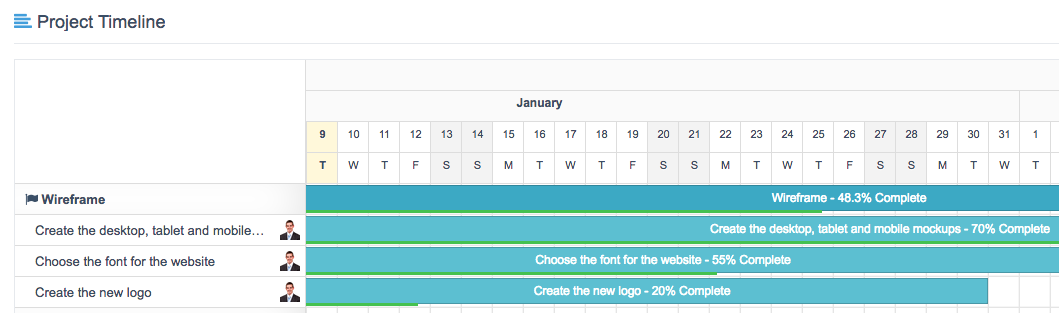 Gantt chart WordPress