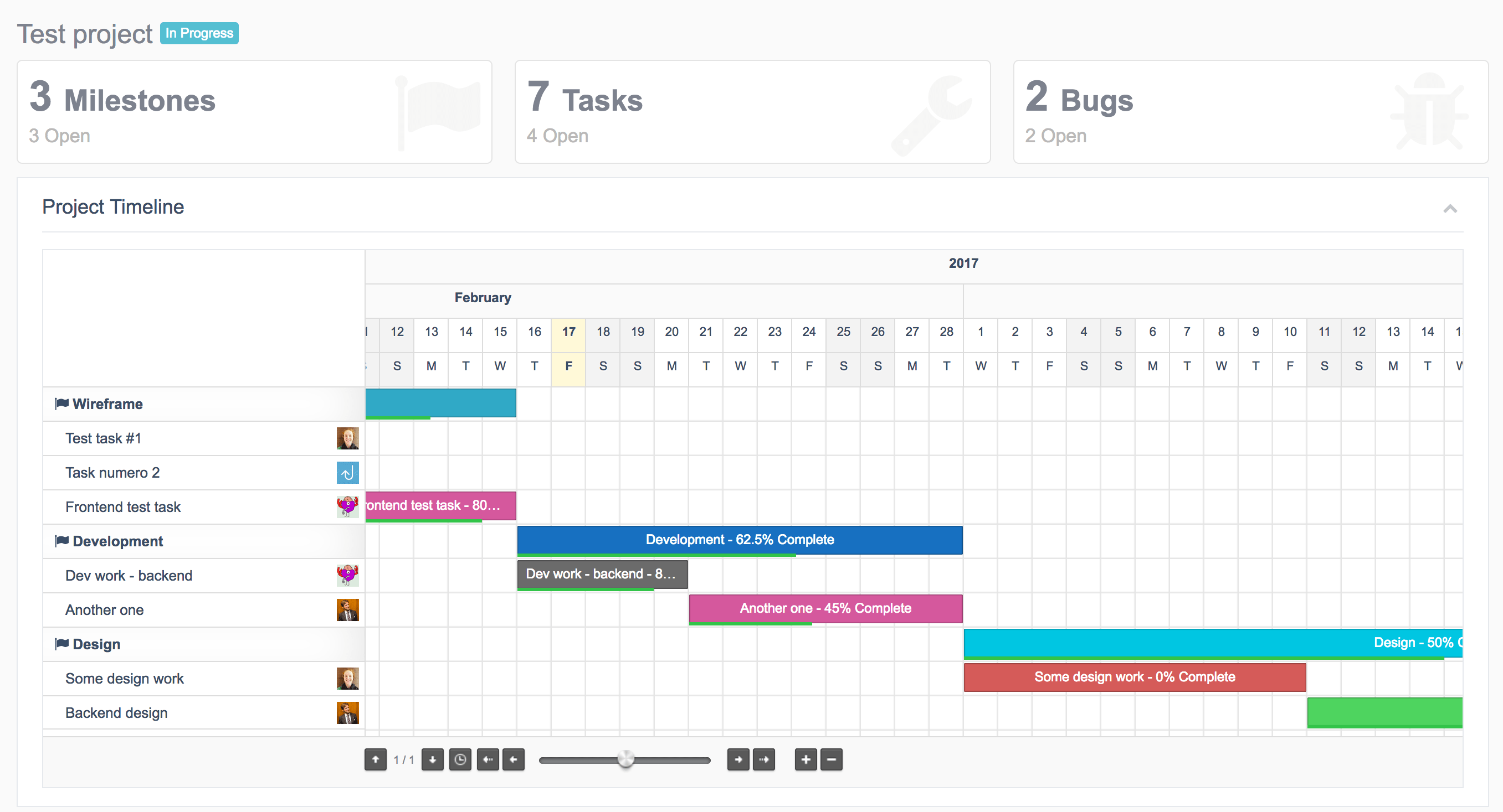 the project timeline extension for upstream wordpress project management